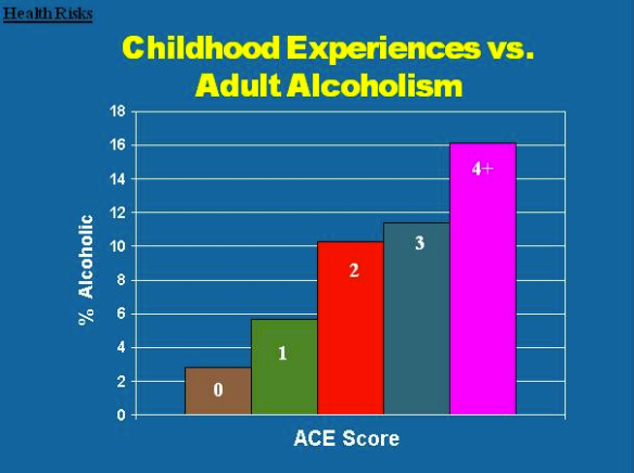 What Teens Need Most From Their Parents Sonya B Coffman >> Got Your Ace Score Aces Too High