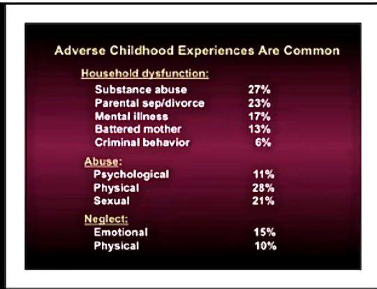 aces test for childhood trauma