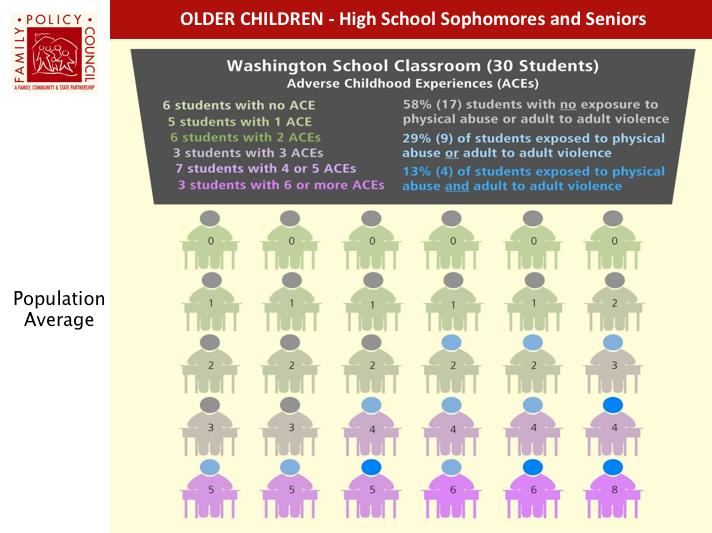 How To Help Traumatized Child In >> Massachusetts Washington State Lead U S Trauma Sensitive School