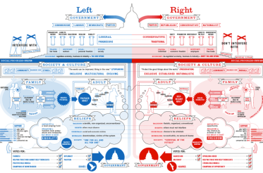 """How """"Red"""" or """"Blue"""" are Michigan's Political Maps and ... 