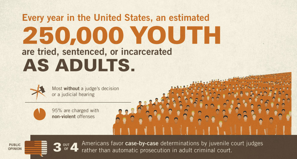 why should juvenile offenders be tried as adults
