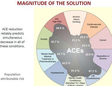 magnituteofsolutionsm2