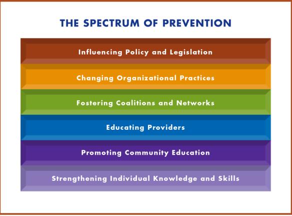 Arizona ACE Consortium spreads awareness, influences prevention of