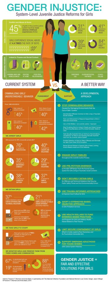 GenderInjustice_infographic_web_midquality