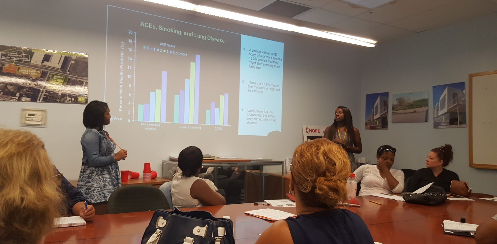 Hopeworks teens lead a workshop about ACEs science