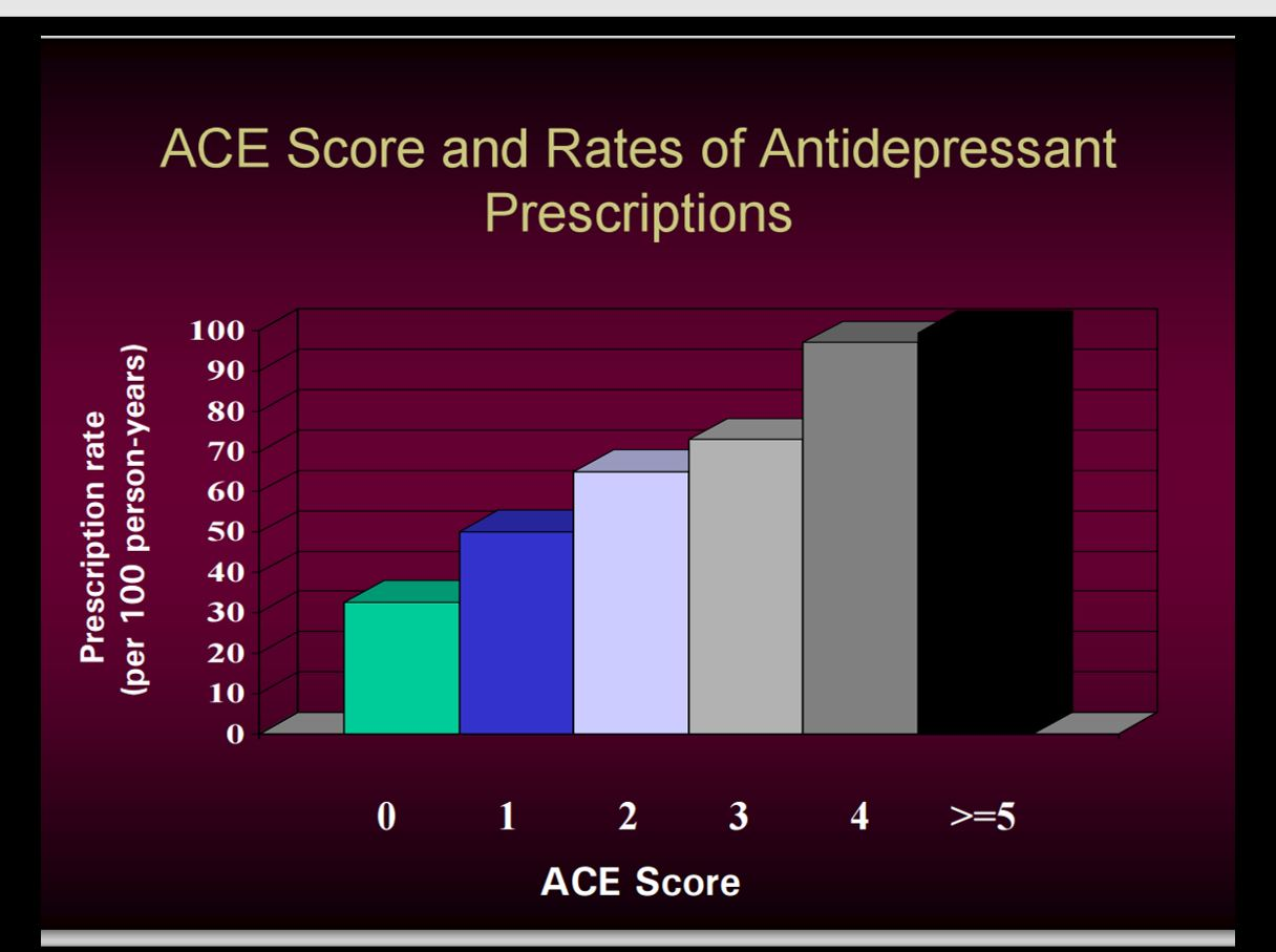 ace-and-nmedication